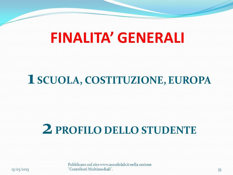 1 SCUOLA, COSTITUZIONE, EUROPA 2 PROFILO DELLO STUDENTE