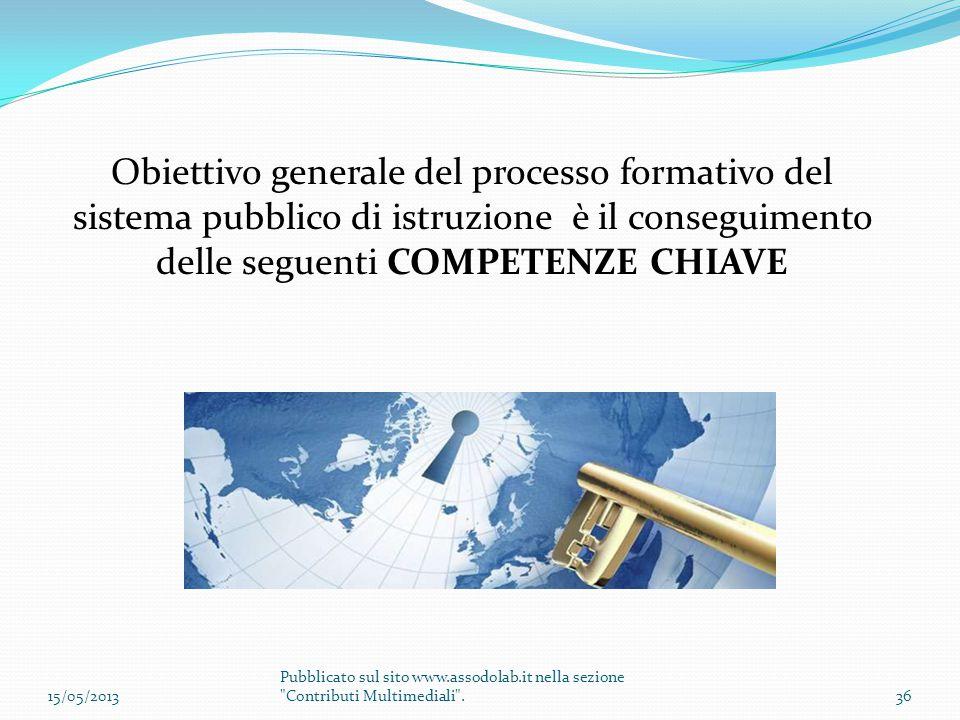 Obiettivo generale del processo formativo del sistema pubblico di istruzione è il conseguimento delle seguenti COMPETENZE CHIAVE