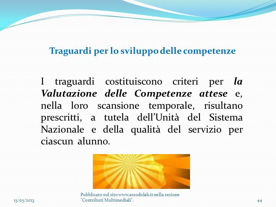 Traguardi per lo sviluppo delle competenze