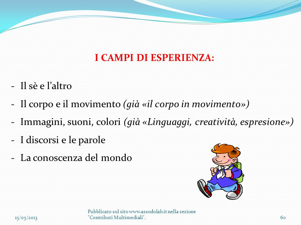 Il corpo e il movimento (già «il corpo in movimento»)