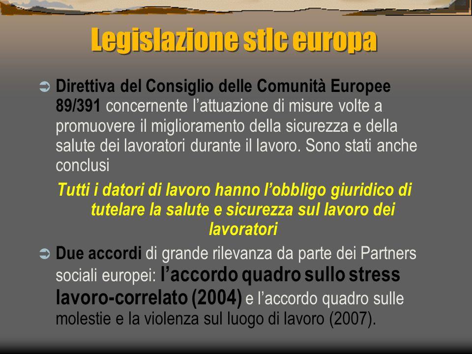 Legislazione stlc europa