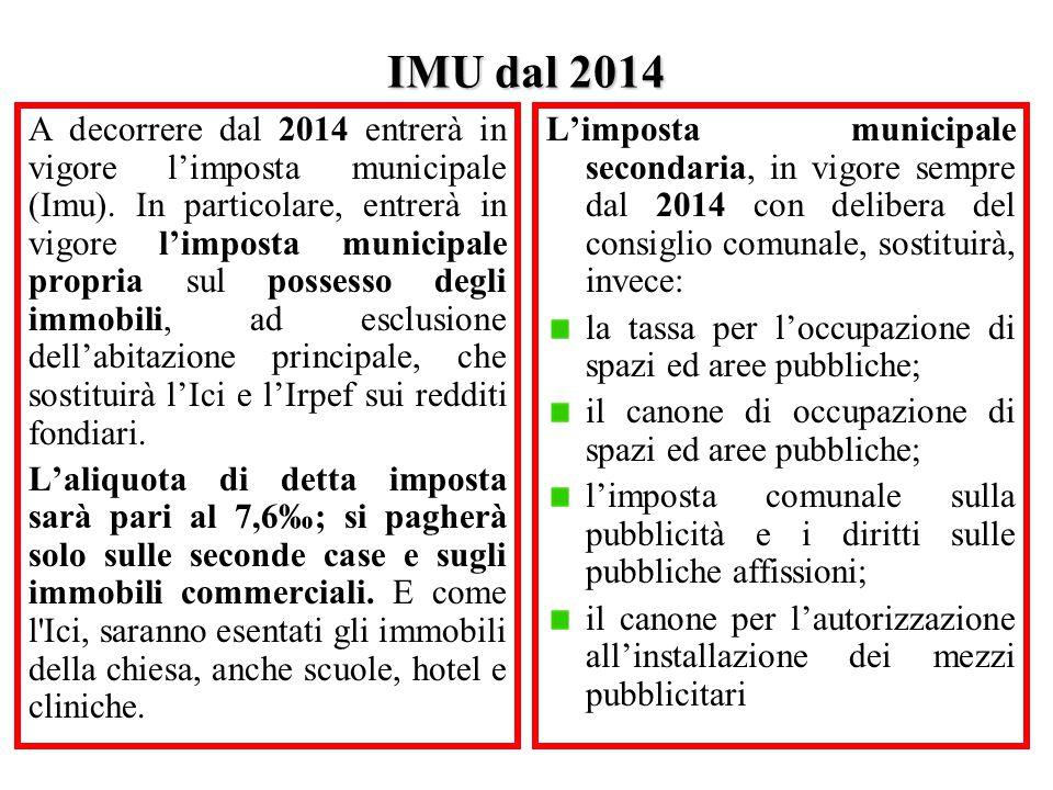 IMU dal 2014