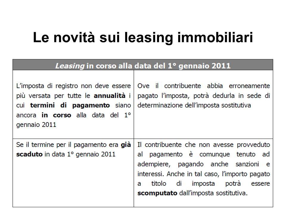 Le novità sui leasing immobiliari