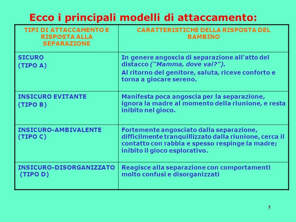 Ecco i principali modelli di attaccamento: