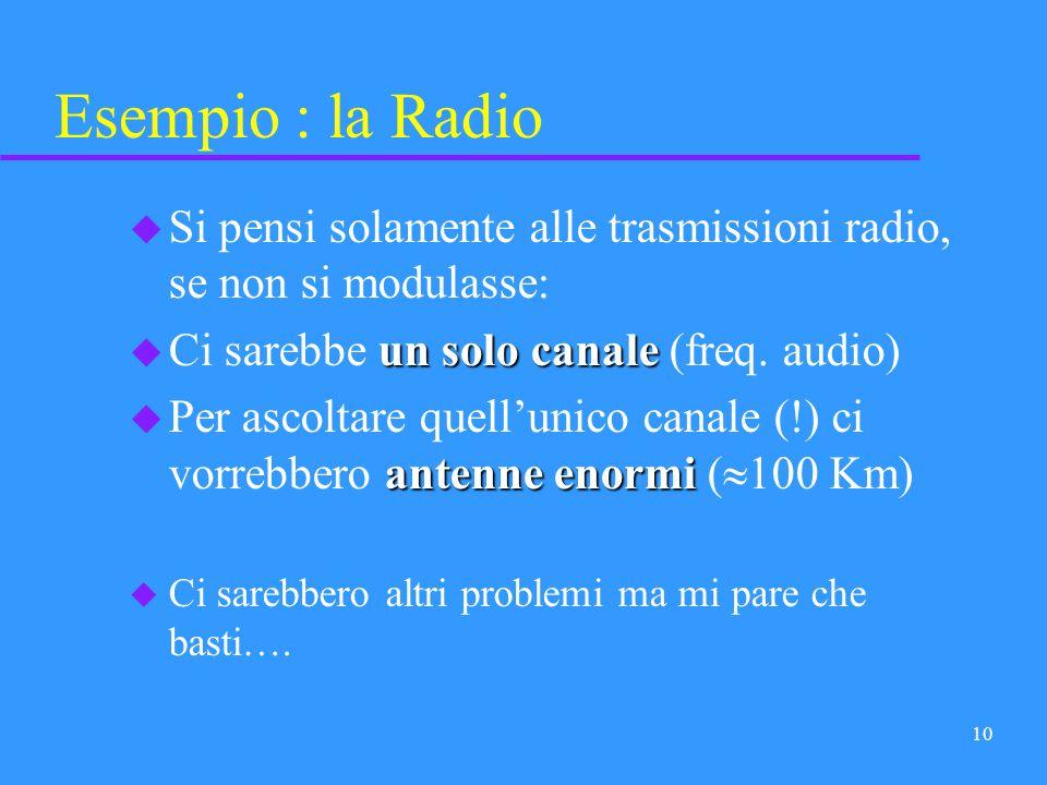 Esempio : la Radio Si pensi solamente alle trasmissioni radio, se non si modulasse: Ci sarebbe un solo canale (freq. audio)
