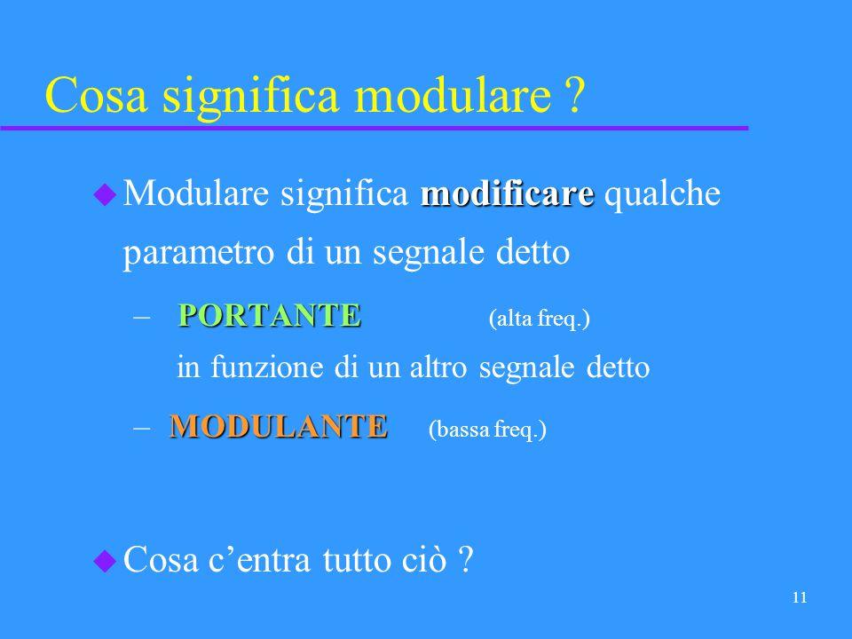Cosa significa modulare