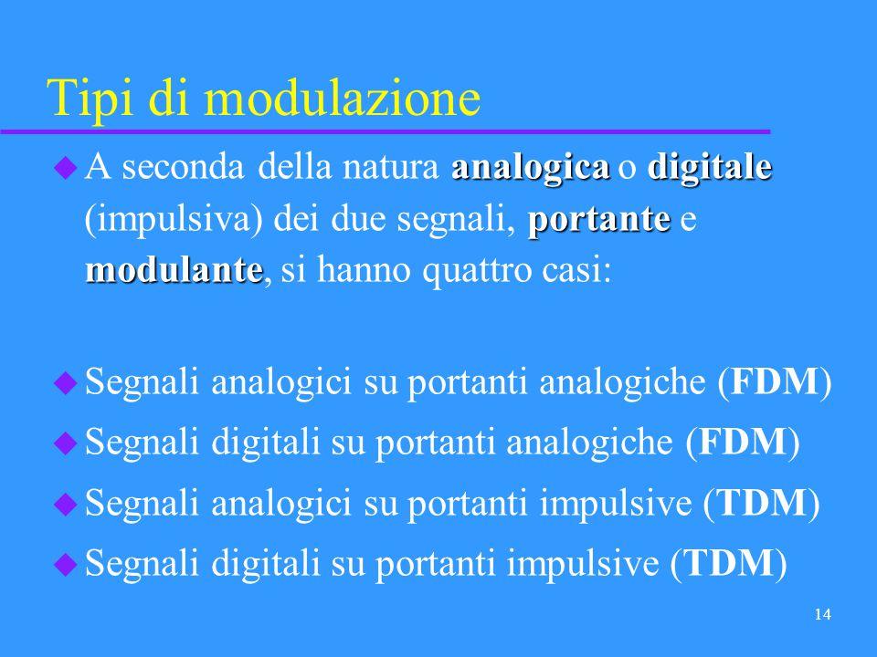 Tipi di modulazione A seconda della natura analogica o digitale (impulsiva) dei due segnali, portante e modulante, si hanno quattro casi:
