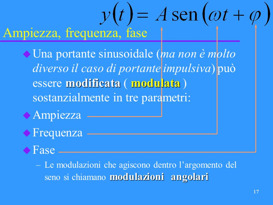 Ampiezza, frequenza, fase