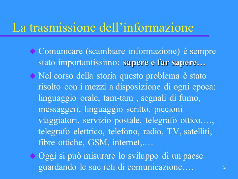La trasmissione dell'informazione