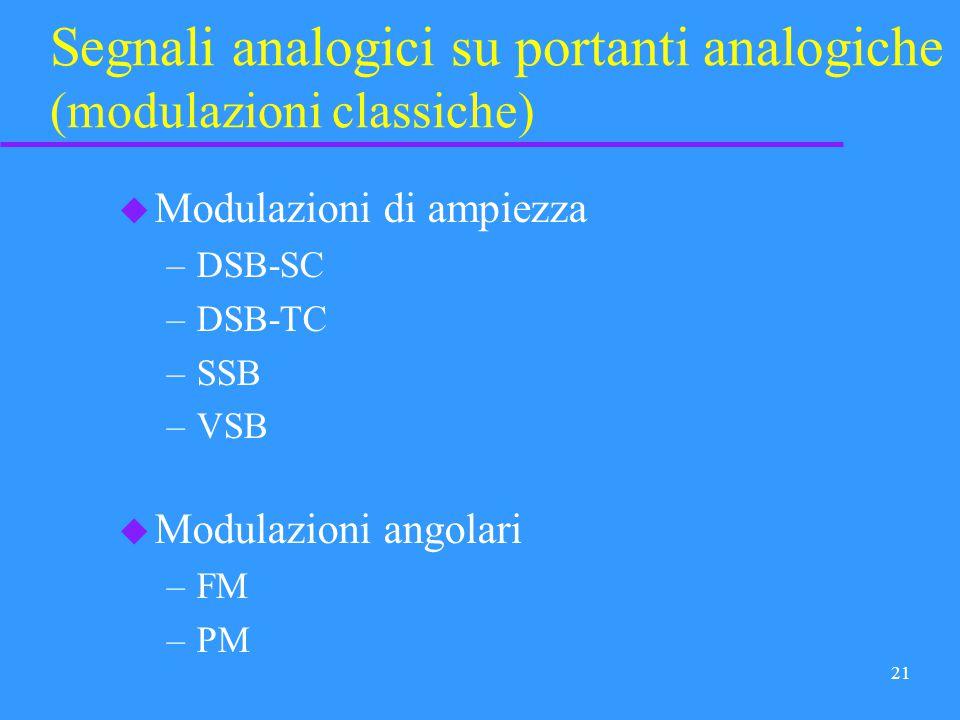 Segnali analogici su portanti analogiche (modulazioni classiche)