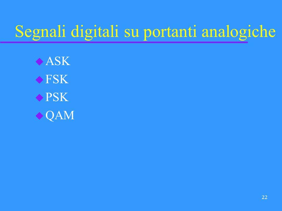 Segnali digitali su portanti analogiche
