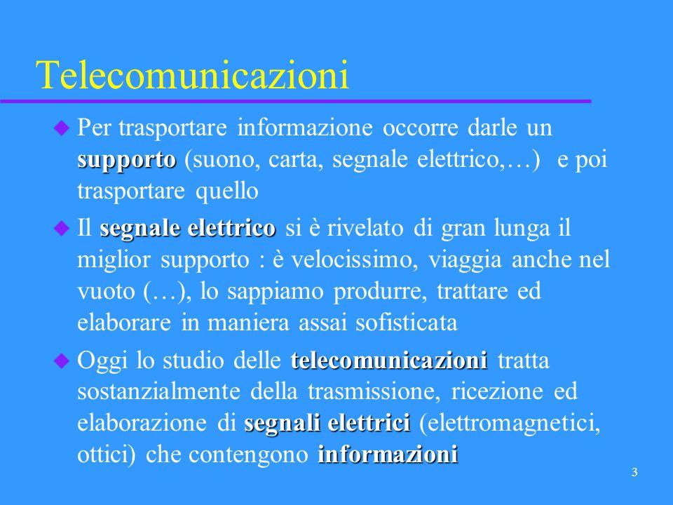 Telecomunicazioni Per trasportare informazione occorre darle un supporto (suono, carta, segnale elettrico,…) e poi trasportare quello.