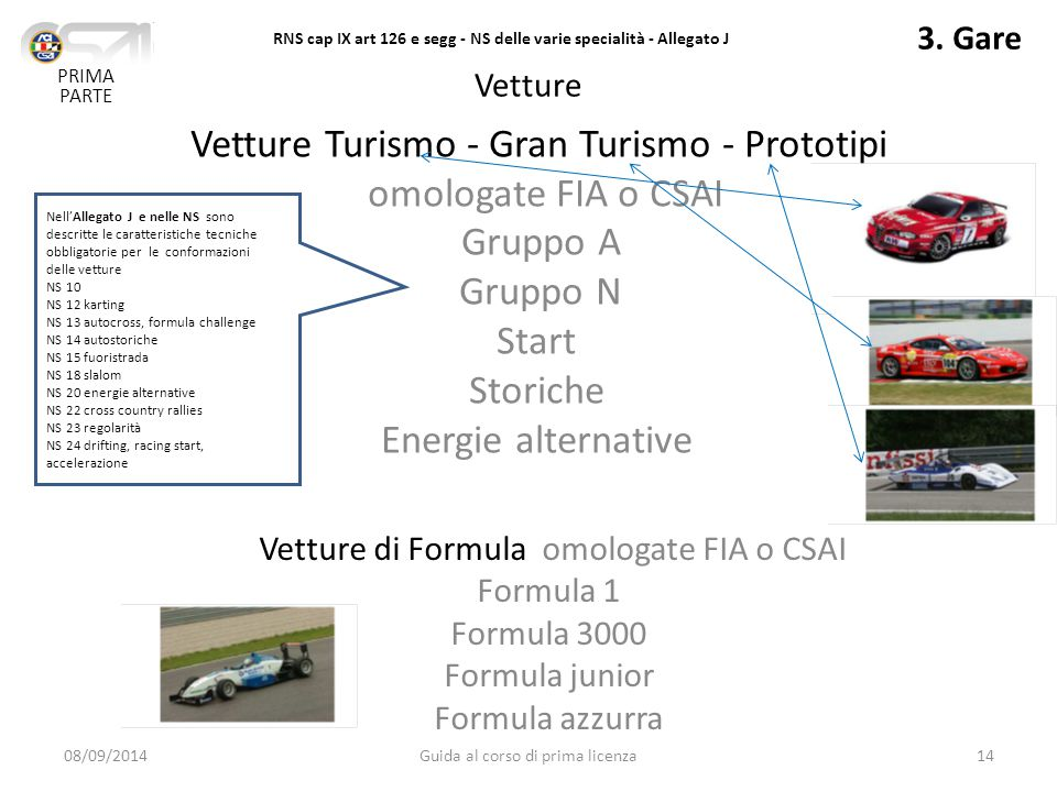 omologate FIA o CSAI Gruppo A Gruppo N Start Storiche