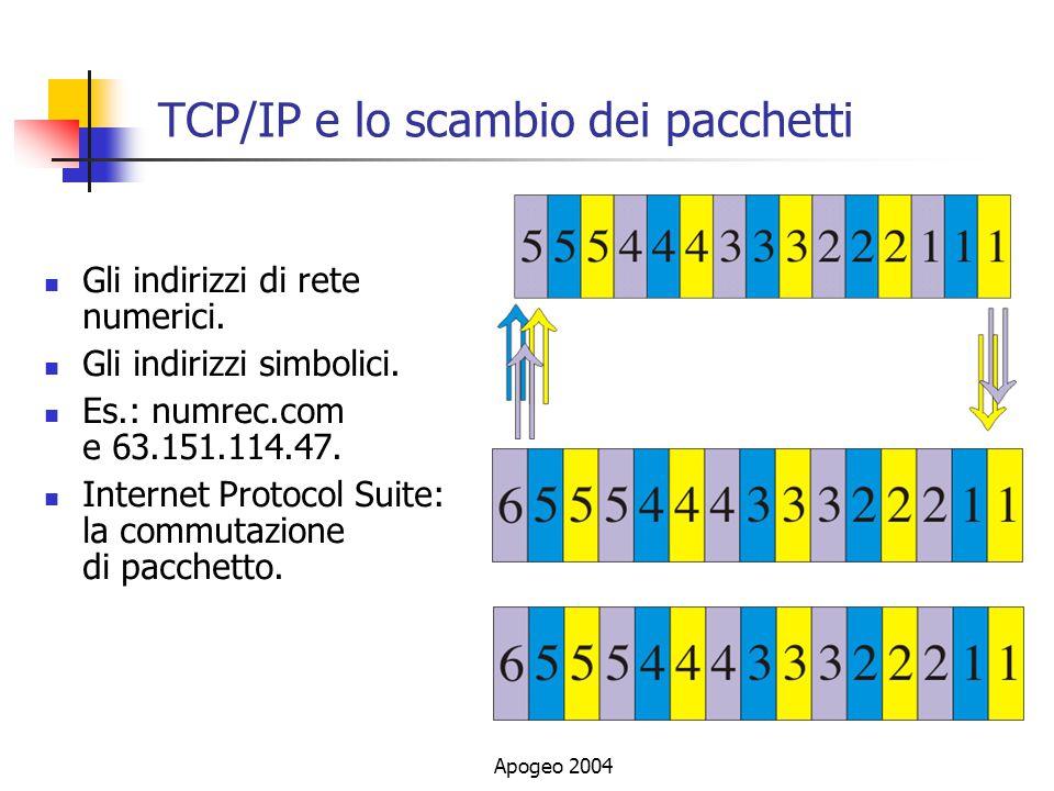 TCP/IP e lo scambio dei pacchetti
