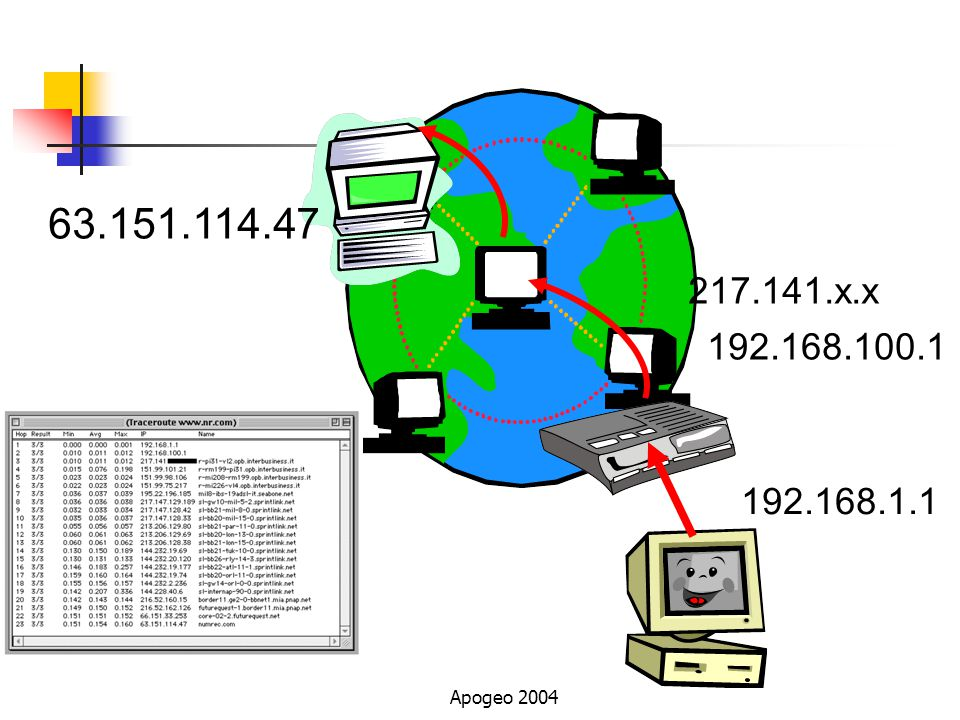 63.151.114.47 217.141.x.x 192.168.100.1 192.168.1.1 Apogeo 2004