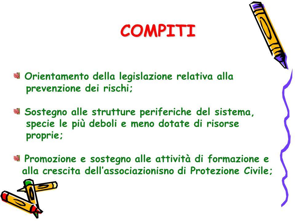 COMPITI Orientamento della legislazione relativa alla