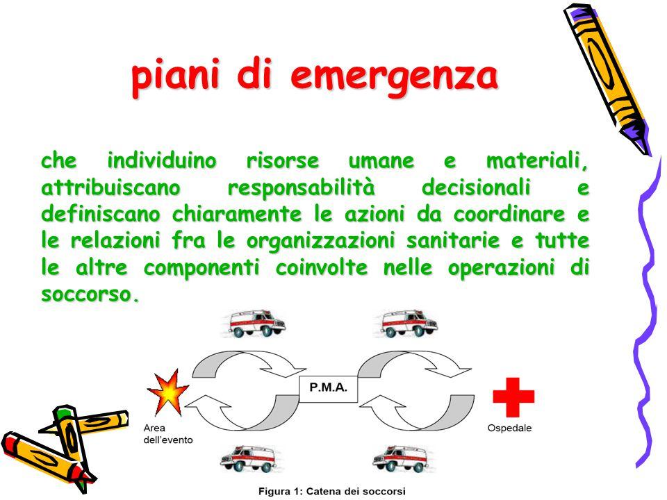 piani di emergenza