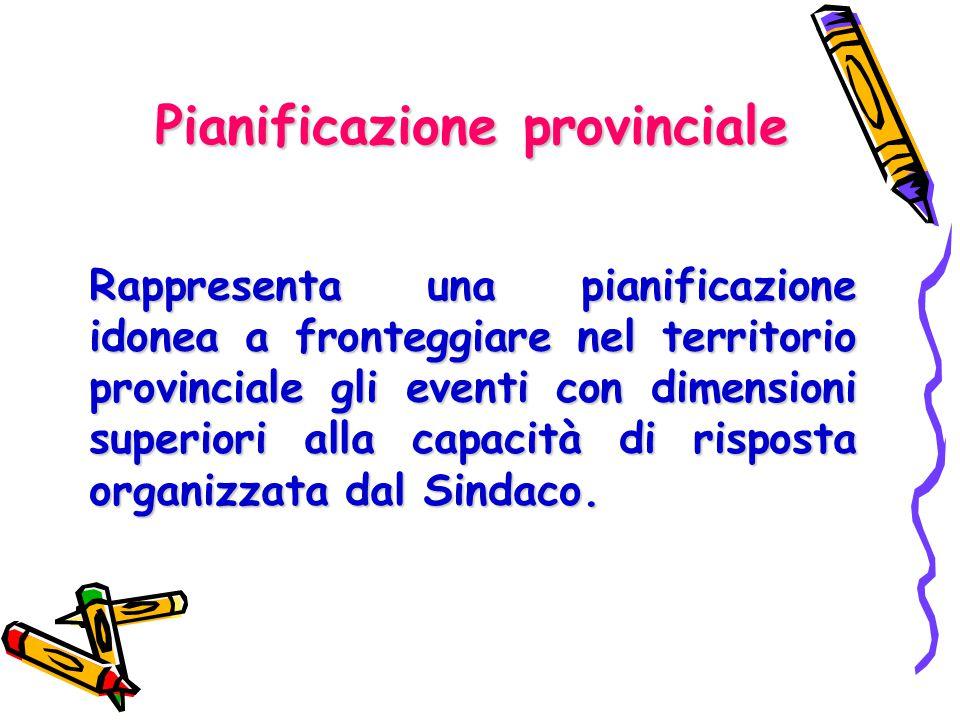 Pianificazione provinciale