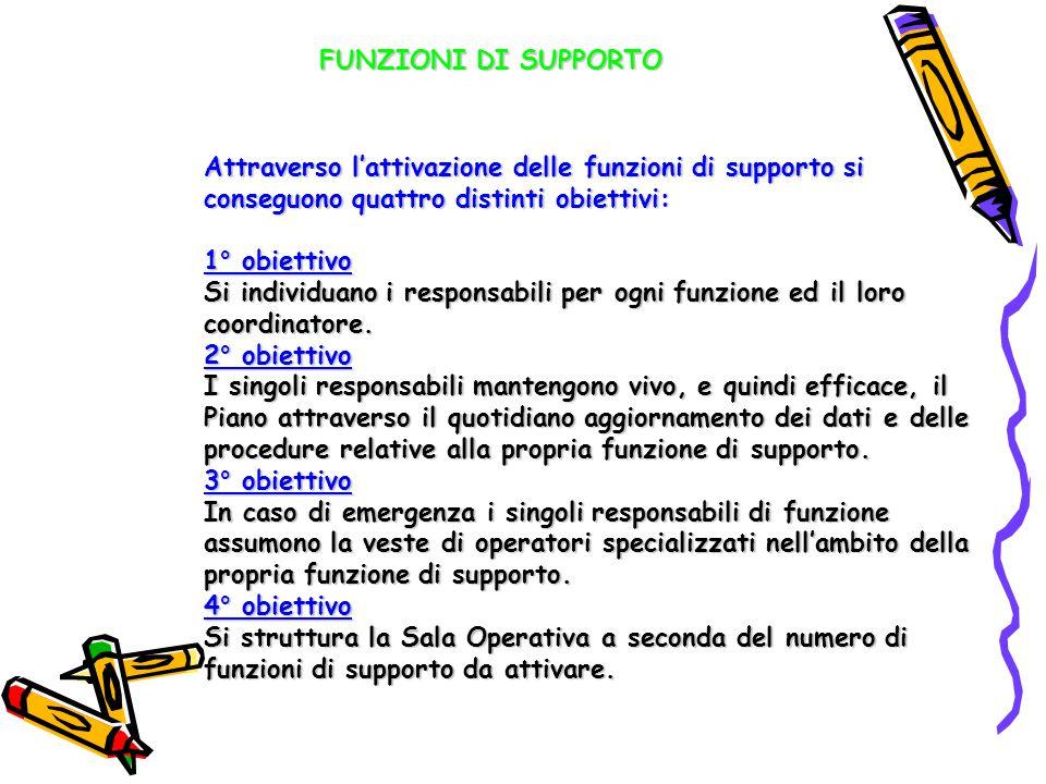 FUNZIONI DI SUPPORTO Attraverso l'attivazione delle funzioni di supporto si conseguono quattro distinti obiettivi: