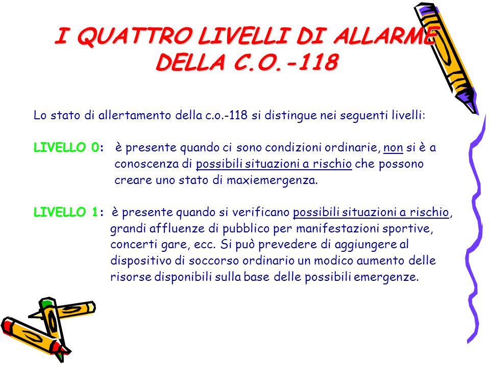 I QUATTRO LIVELLI DI ALLARME DELLA C.O.-118