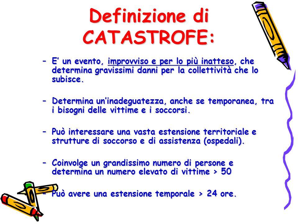 Definizione di CATASTROFE: