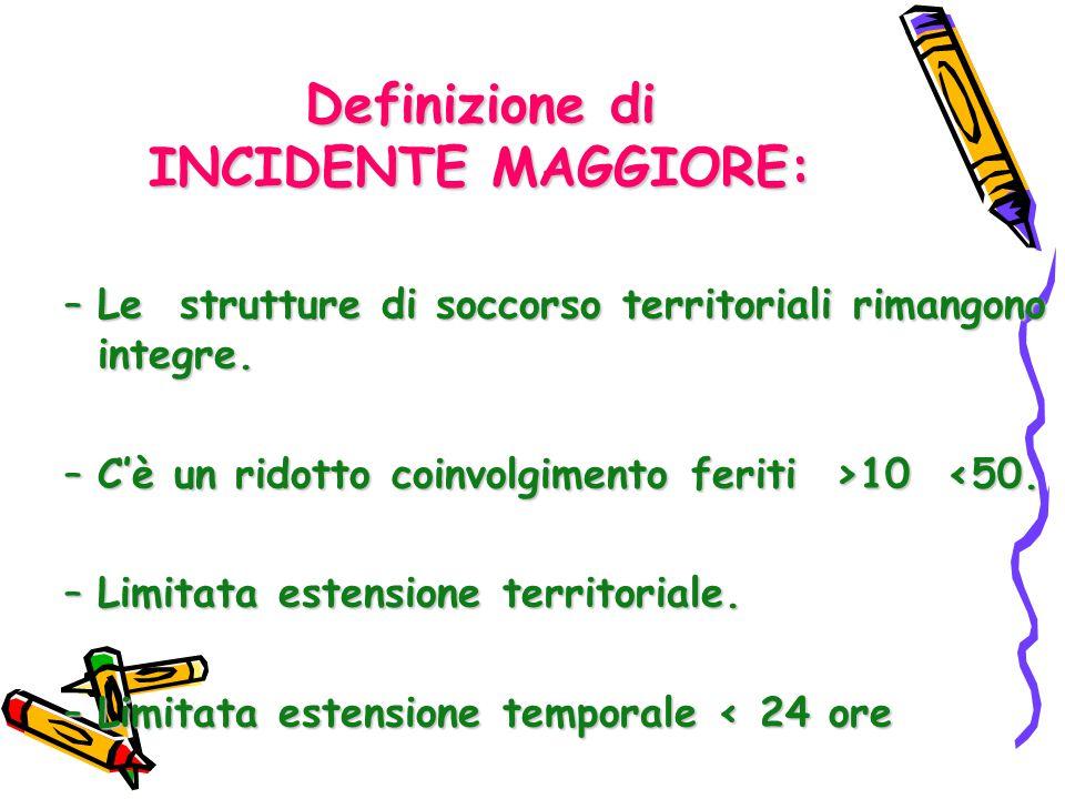 Definizione di INCIDENTE MAGGIORE:
