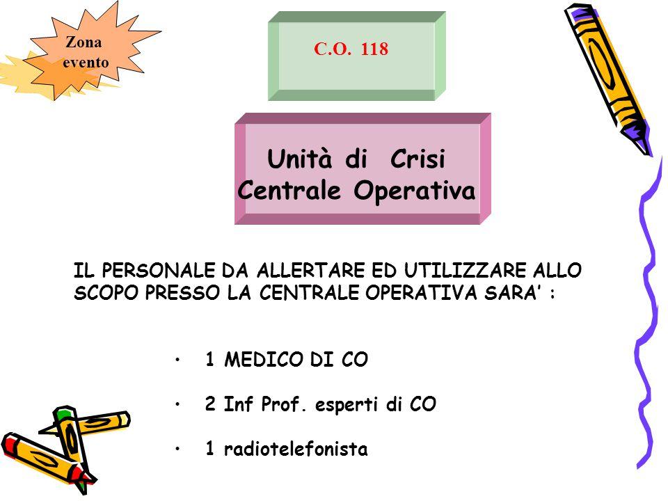 Unità di Crisi Centrale Operativa