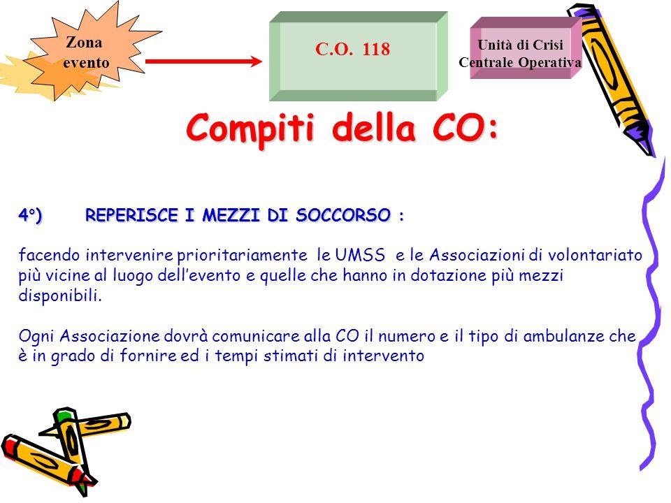 Compiti della CO: C.O. 118 Zona evento