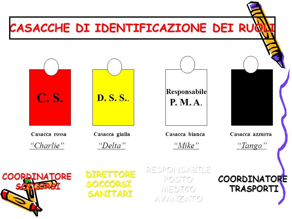 CASACCHE DI IDENTIFICAZIONE DEI RUOLI