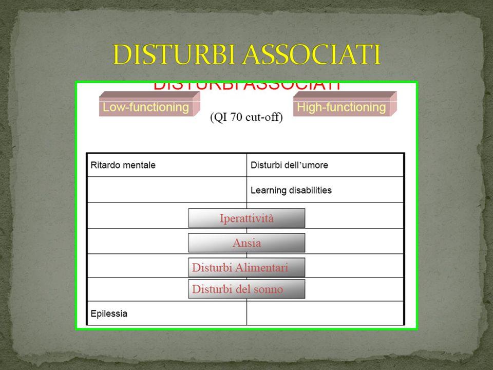 DISTURBI ASSOCIATI 09/03/12