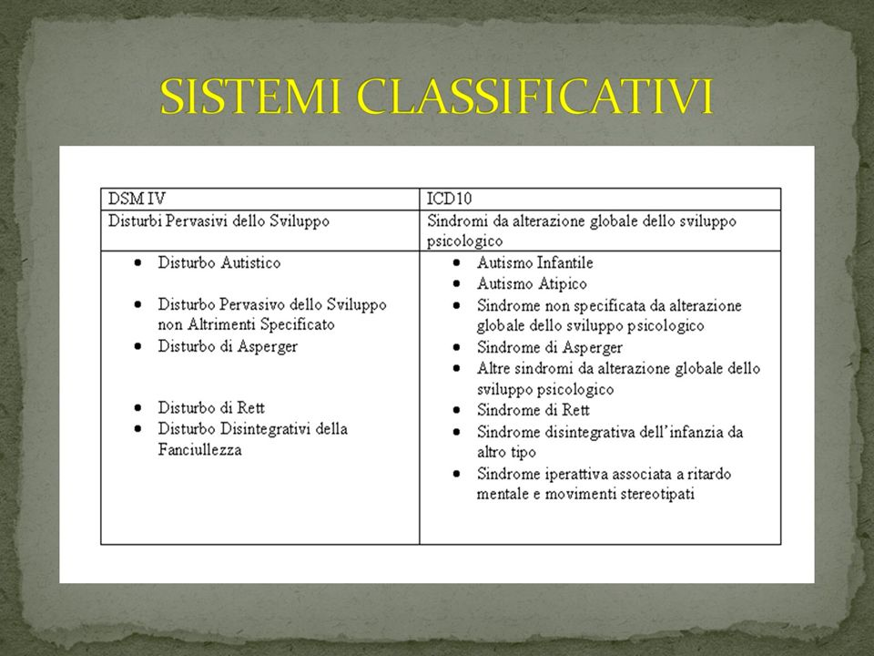 SISTEMI CLASSIFICATIVI