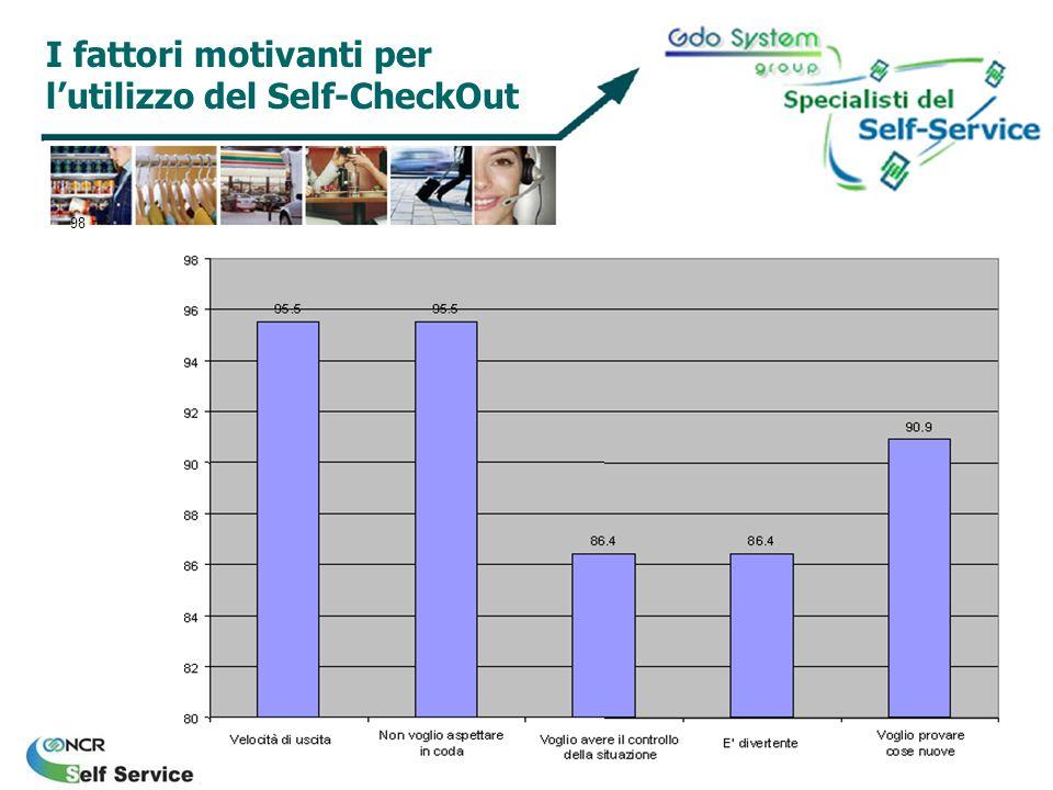 I fattori motivanti per l'utilizzo del Self-CheckOut