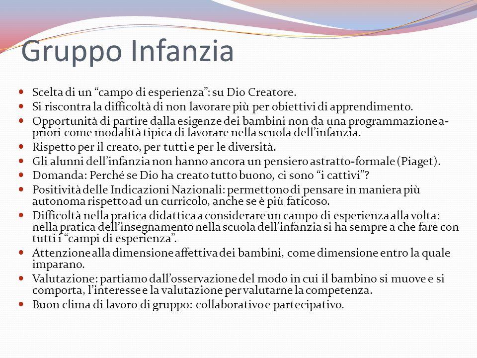 Gruppo Infanzia Scelta di un campo di esperienza : su Dio Creatore.