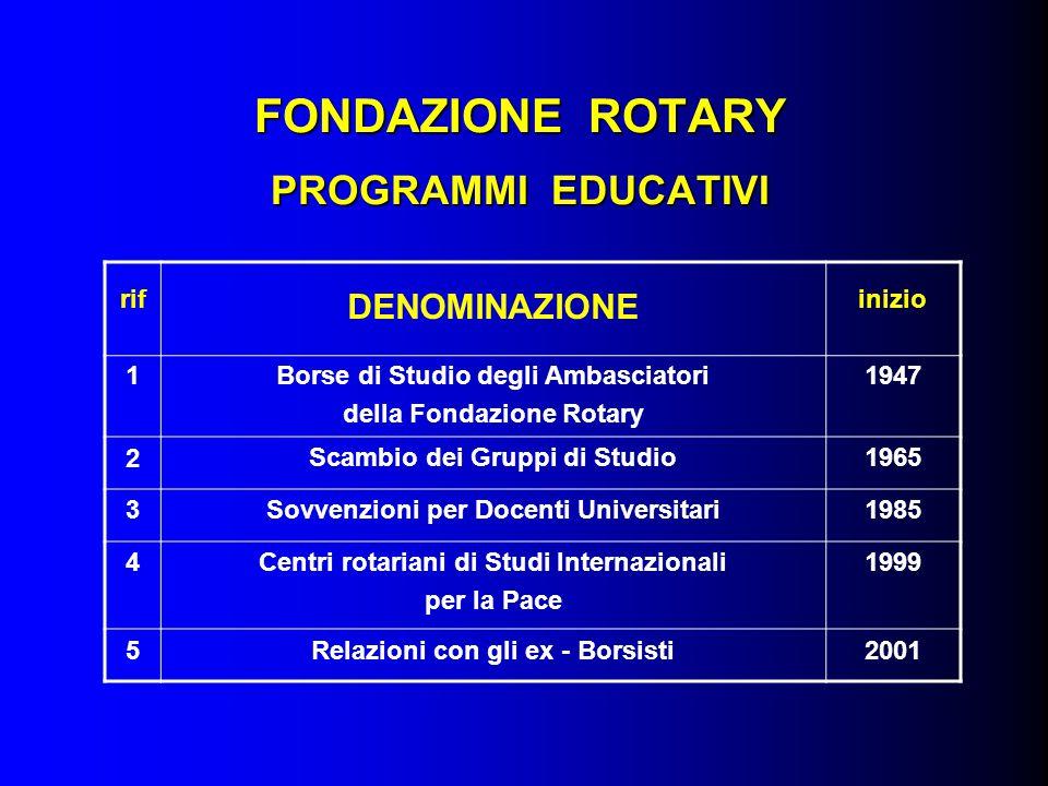 FONDAZIONE ROTARY PROGRAMMI EDUCATIVI