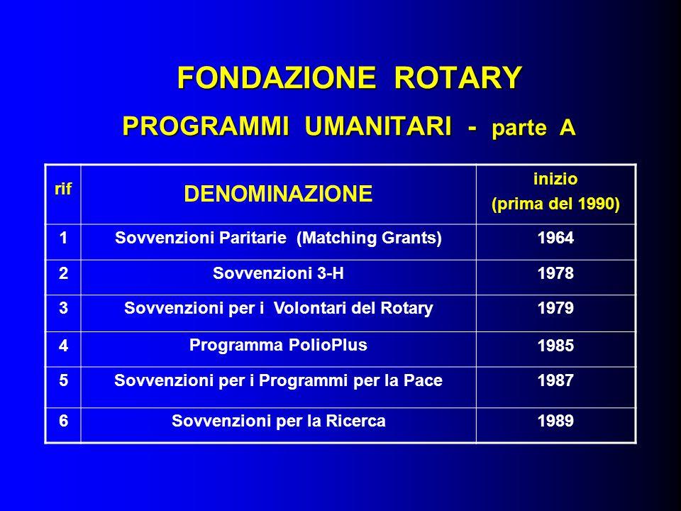 FONDAZIONE ROTARY PROGRAMMI UMANITARI - parte A