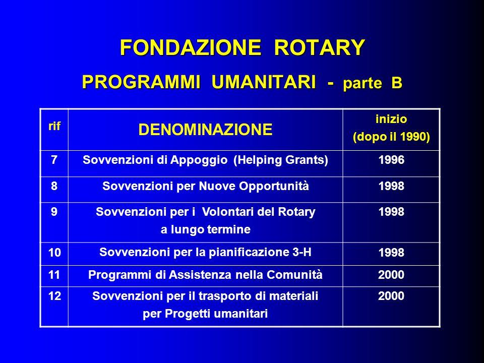 FONDAZIONE ROTARY PROGRAMMI UMANITARI - parte B