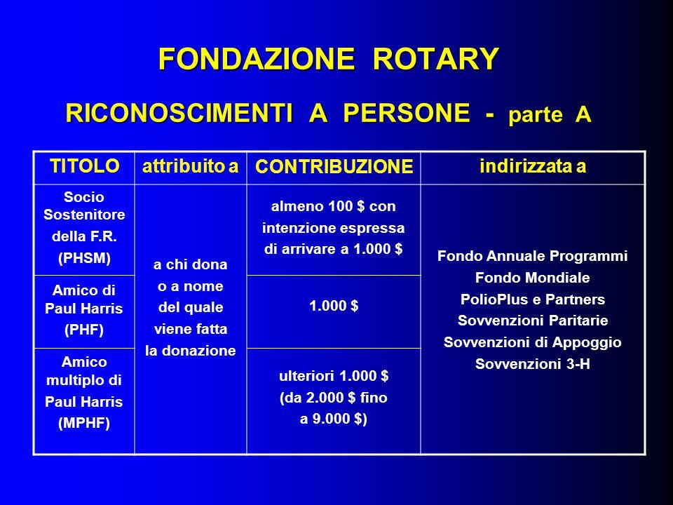 FONDAZIONE ROTARY RICONOSCIMENTI A PERSONE - parte A