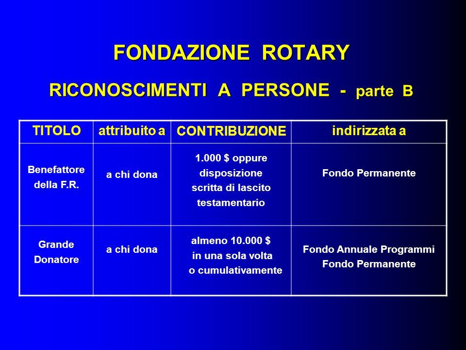 FONDAZIONE ROTARY RICONOSCIMENTI A PERSONE - parte B