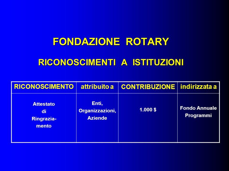 FONDAZIONE ROTARY RICONOSCIMENTI A ISTITUZIONI