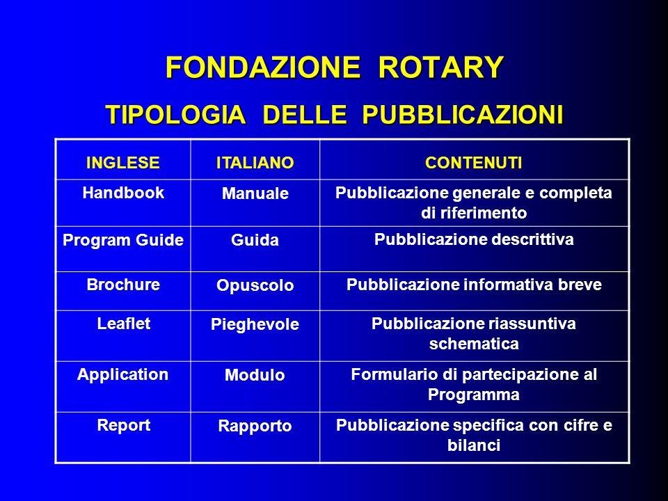 FONDAZIONE ROTARY TIPOLOGIA DELLE PUBBLICAZIONI