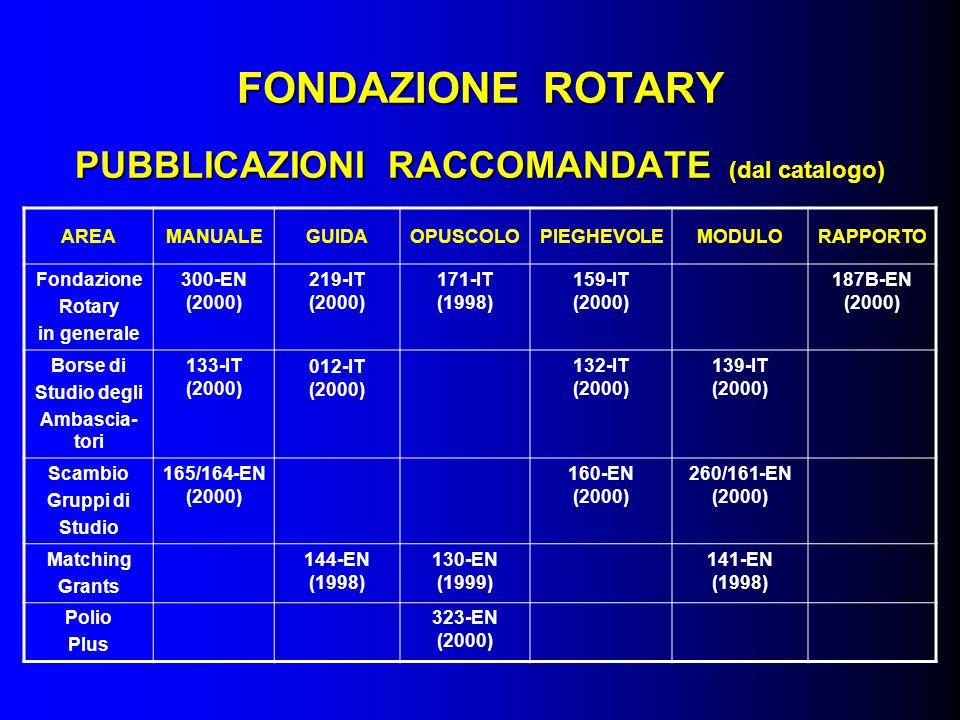 FONDAZIONE ROTARY PUBBLICAZIONI RACCOMANDATE (dal catalogo)
