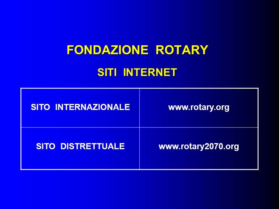 FONDAZIONE ROTARY SITI INTERNET