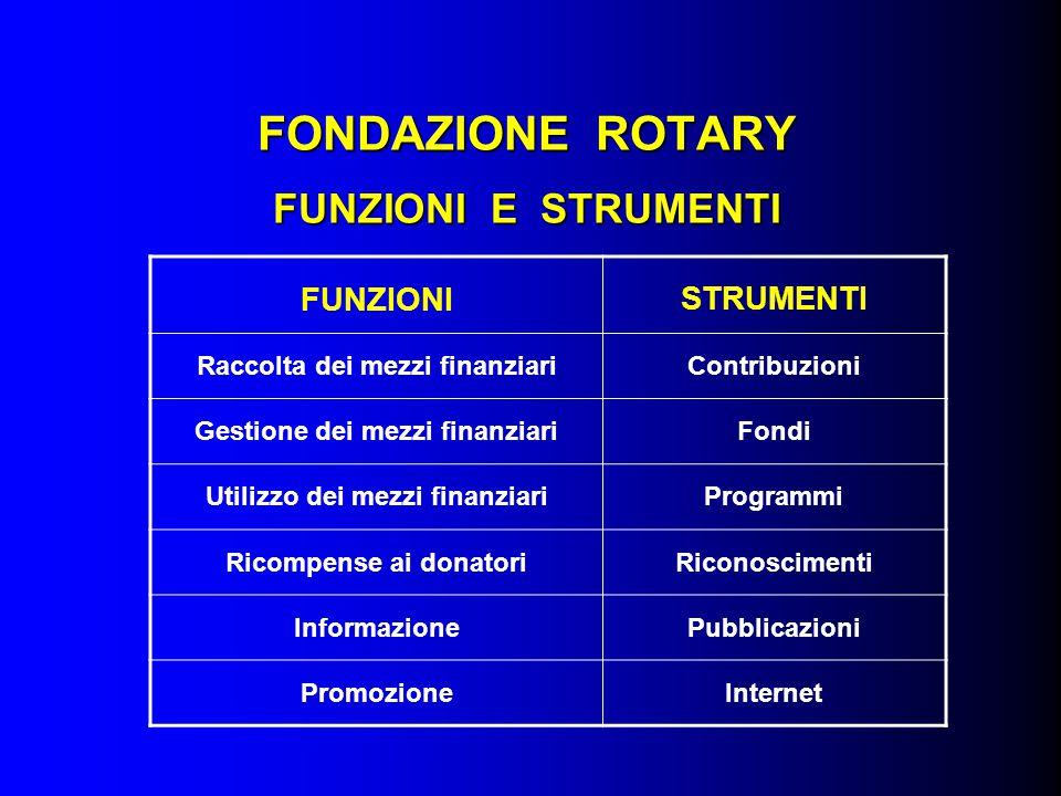FONDAZIONE ROTARY FUNZIONI E STRUMENTI