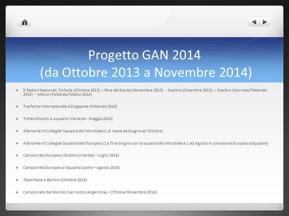 Progetto GAN 2014 (da Ottobre 2013 a Novembre 2014)