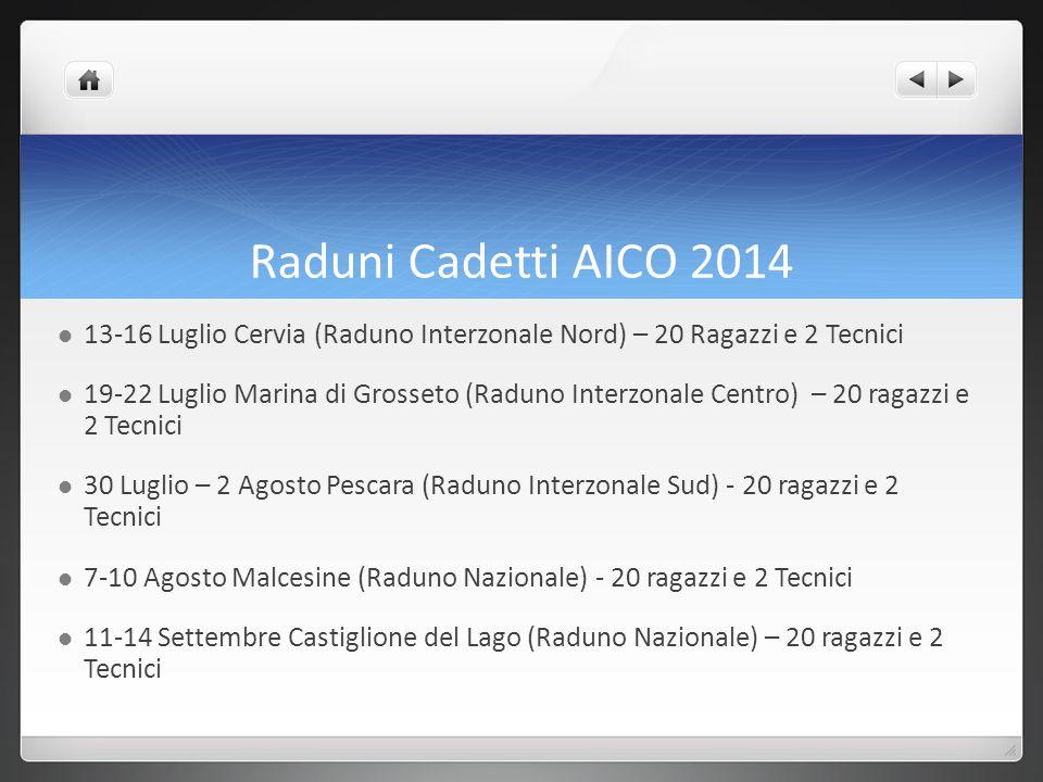 Raduni Cadetti AICO 2014 13-16 Luglio Cervia (Raduno Interzonale Nord) – 20 Ragazzi e 2 Tecnici.