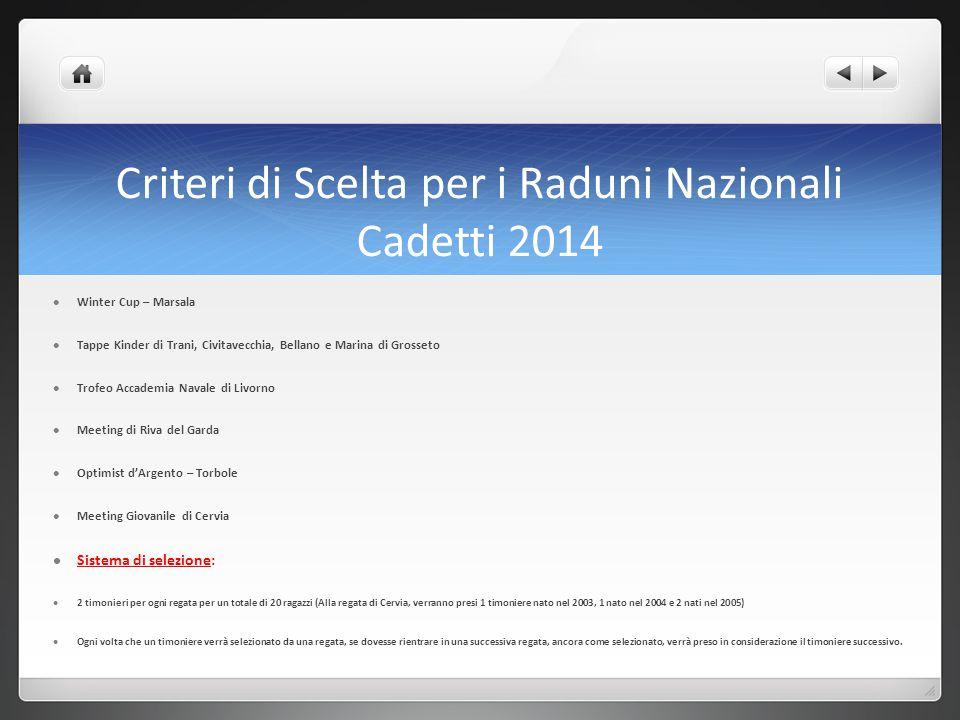 Criteri di Scelta per i Raduni Nazionali Cadetti 2014