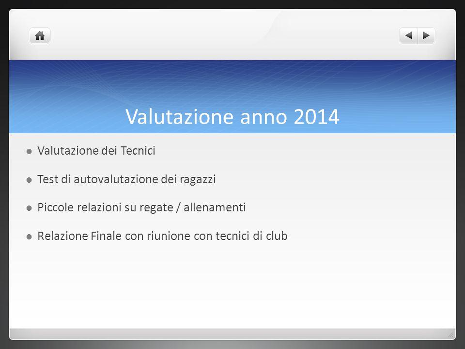 Valutazione anno 2014 Valutazione dei Tecnici