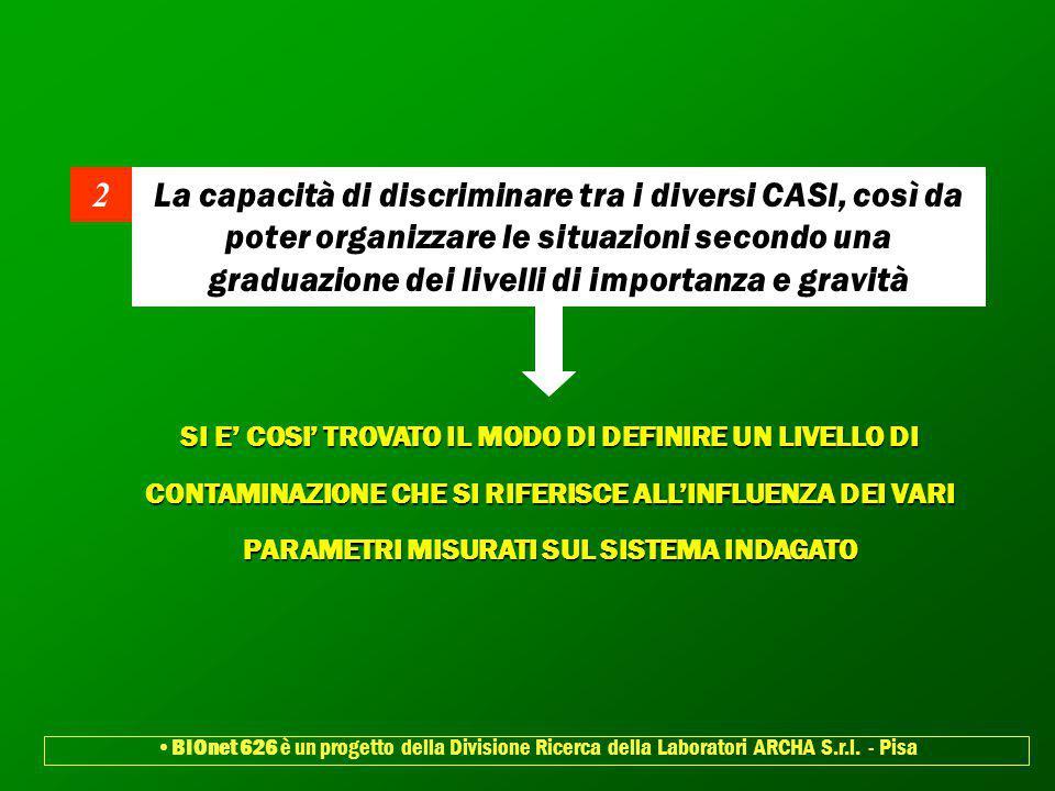 2 La capacità di discriminare tra i diversi CASI, così da poter organizzare le situazioni secondo una graduazione dei livelli di importanza e gravità.