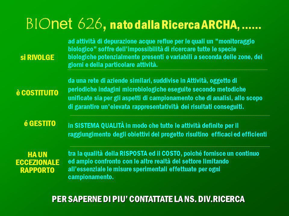 PER SAPERNE DI PIU' CONTATTATE LA NS. DIV.RICERCA