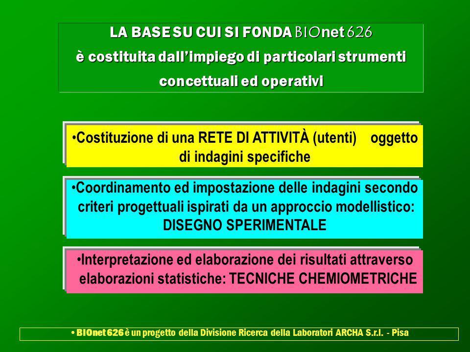 LA BASE SU CUI SI FONDA BIOnet 626